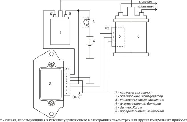 Схема подключения электронных блоков зажигания5